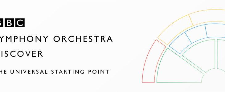 Spitfire Audioのオケ音源『BBC Symphony Orchestra Discover』の無料DL用アンケート、和訳まとめ。